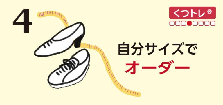 STEP4. 自分サイズの靴のオーダー